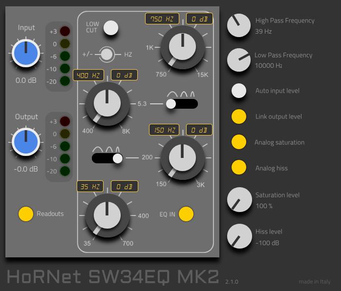 HoRNet SW34EQ screenshot