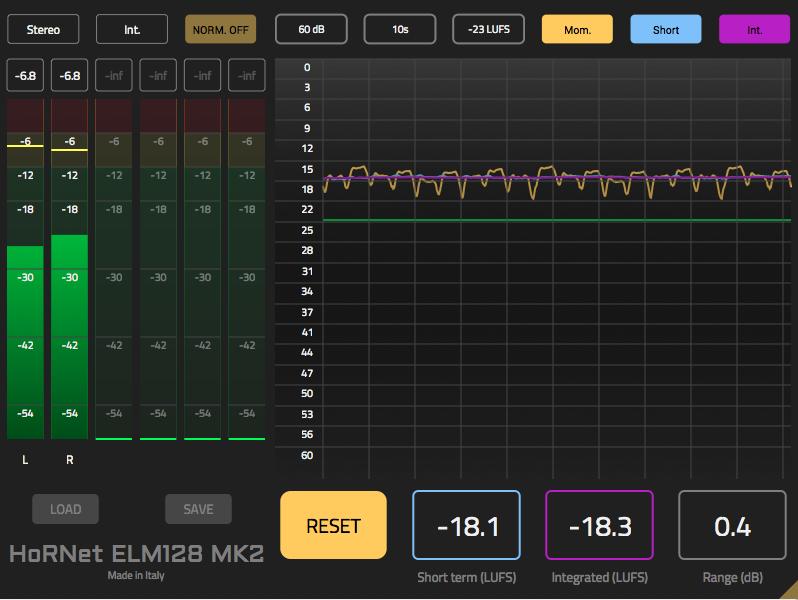 HoRNet ELM128 MK2 loudness meter